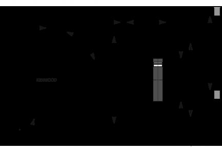 Автомобильный сабвуфер Kenwood KFC-PS2517W